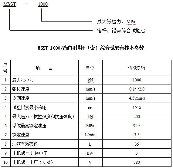 MSST-1000型矿用锚杆(索)综合试验台,锚杆试验台,锚索试验台,矿用锚杆试验台,矿用锚索试验台