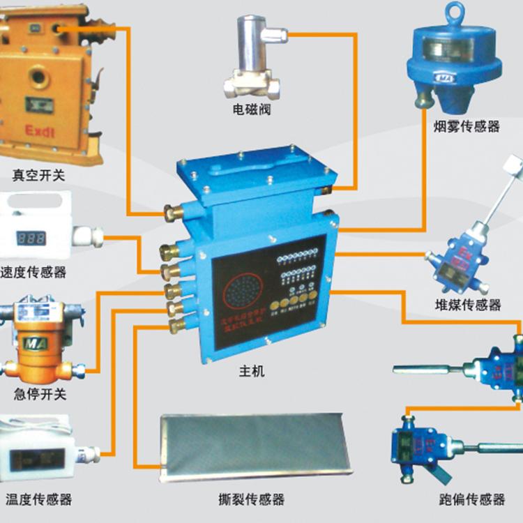 KHP-128-K矿用带式输送机综合保护控制装置外形尺寸及详情介绍