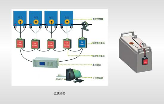 铁路UPS电源蓄电池实时监控系统