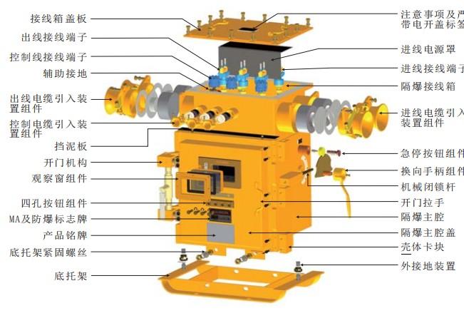 QJZ-80N可逆电磁起动器