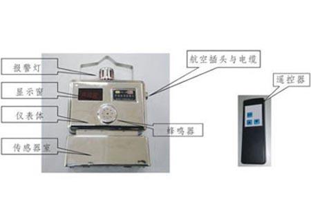 矿用瓦斯监测系统,矿用瓦斯监测系统型号,瓦斯监测系统