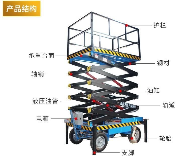 1.高空作业移动式电动升降平台 移动剪叉式升降机 导轨式升降货梯