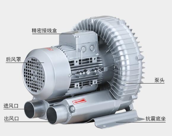 抽气高压漩涡风机,旋涡式气泵
