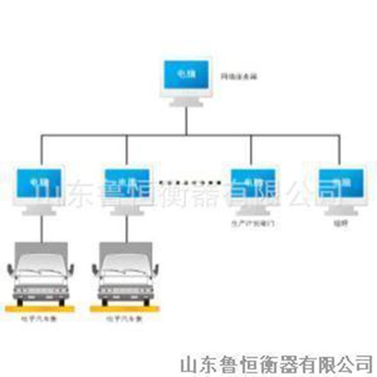 模拟式汽车衡技术优势 汽车衡性能