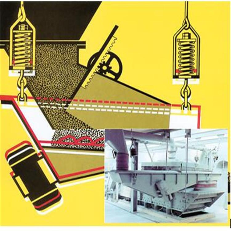 GZGF系列自同步惯性振动给料机,GZGF系列自同步惯性振动给料机生产商