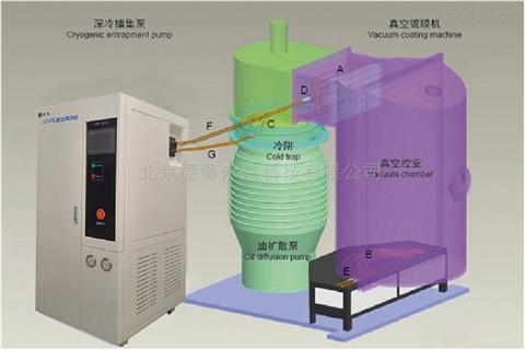 冷冻设备 真空深冷机超低温设备
