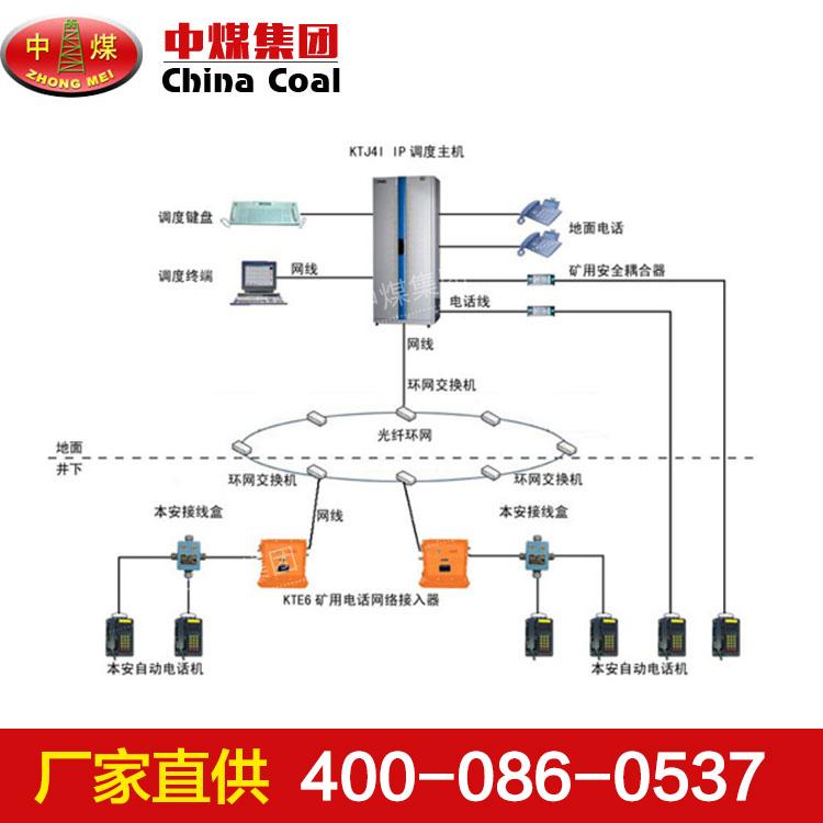 IP网络内部通信系统